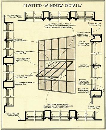 Стальные окна в промышленном стиле 30-х годов